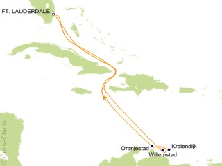 Southern Caribbean Cruise 2020.Royal Caribbean Caribbean Cruise 8 Nights From Fort