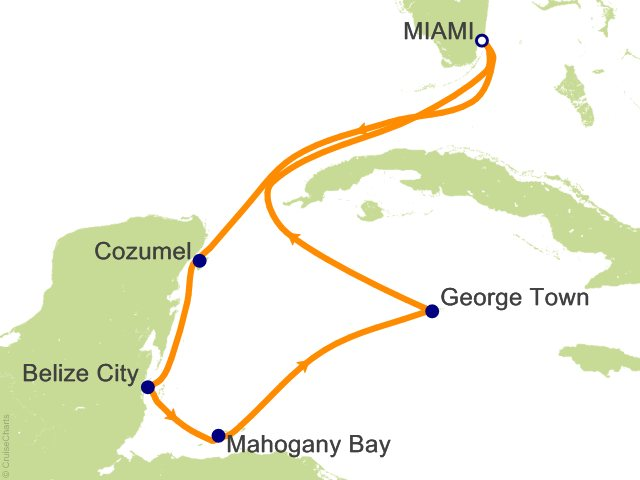 7 Night Western Caribbean from Miami Cruise on Carnival Splendor