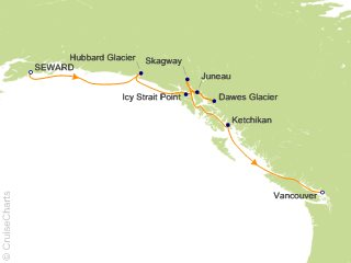 7 Night Alaska with Inside Passage from Seward (Southbound) Cruise from Anchorage